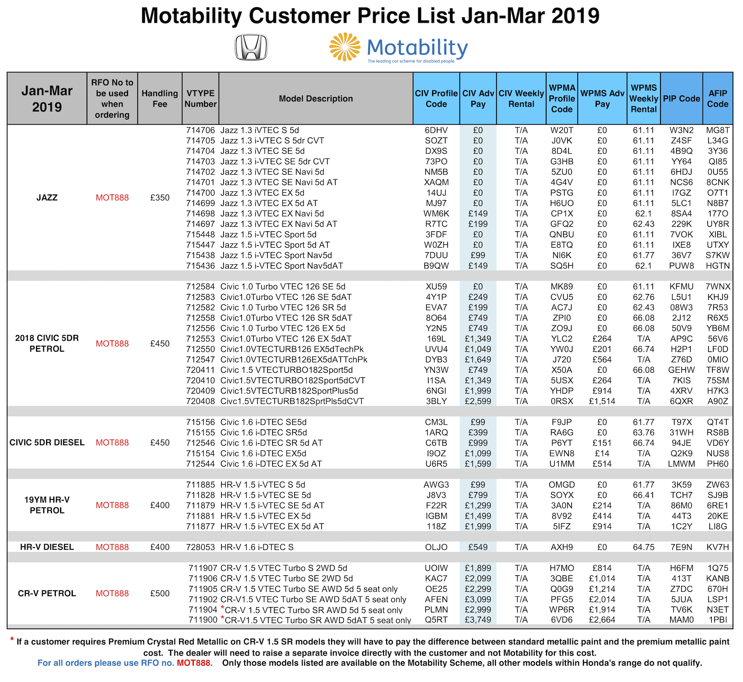 period-1-motability-price-list3.png