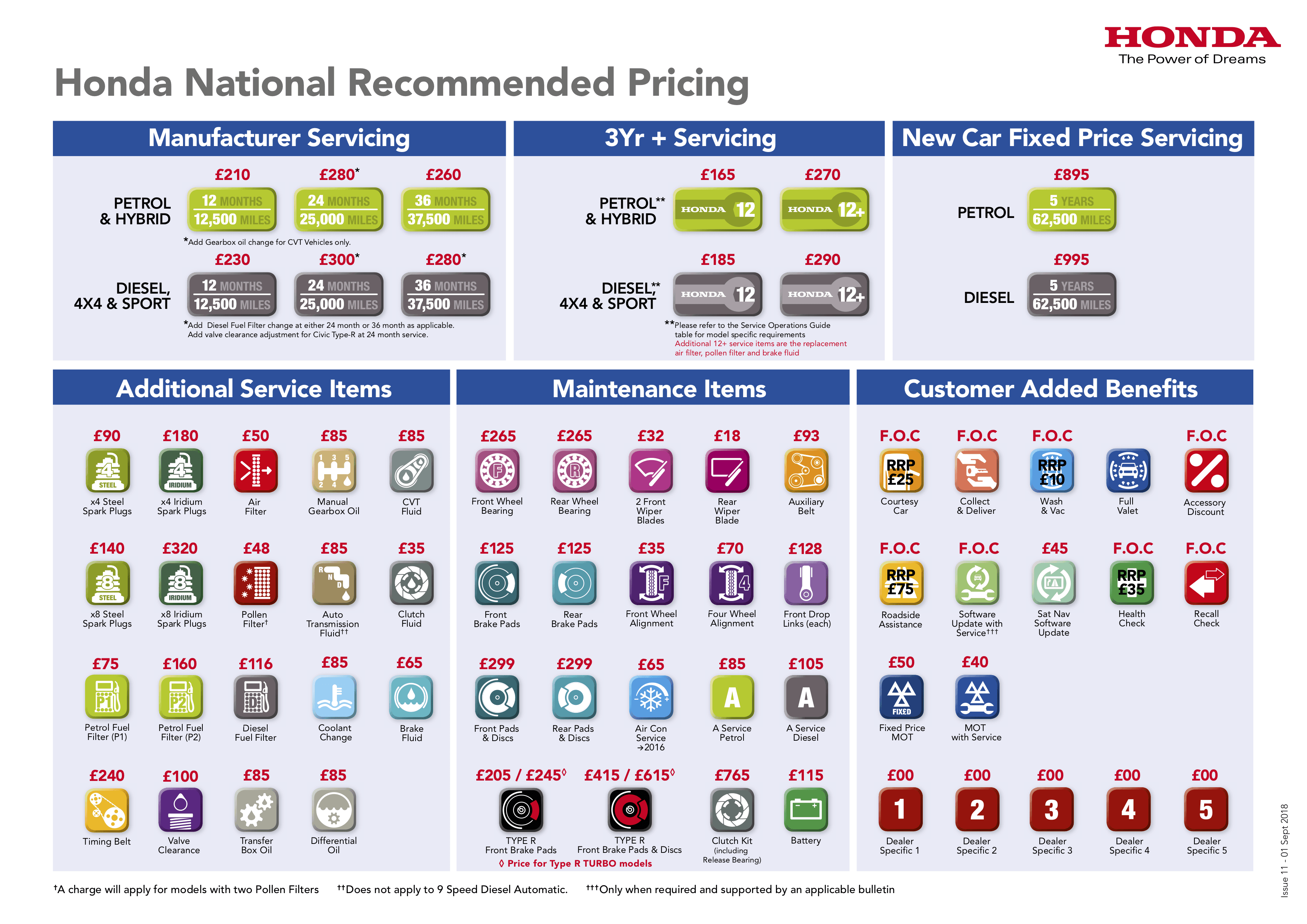 honda-national-pricing.png