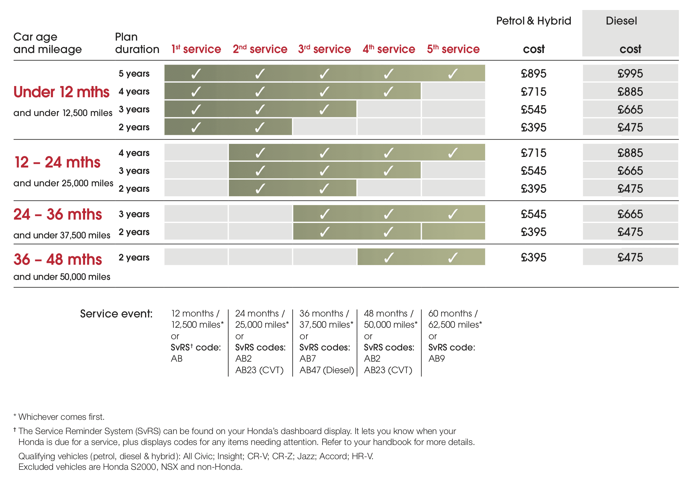 honda-service-plan.png