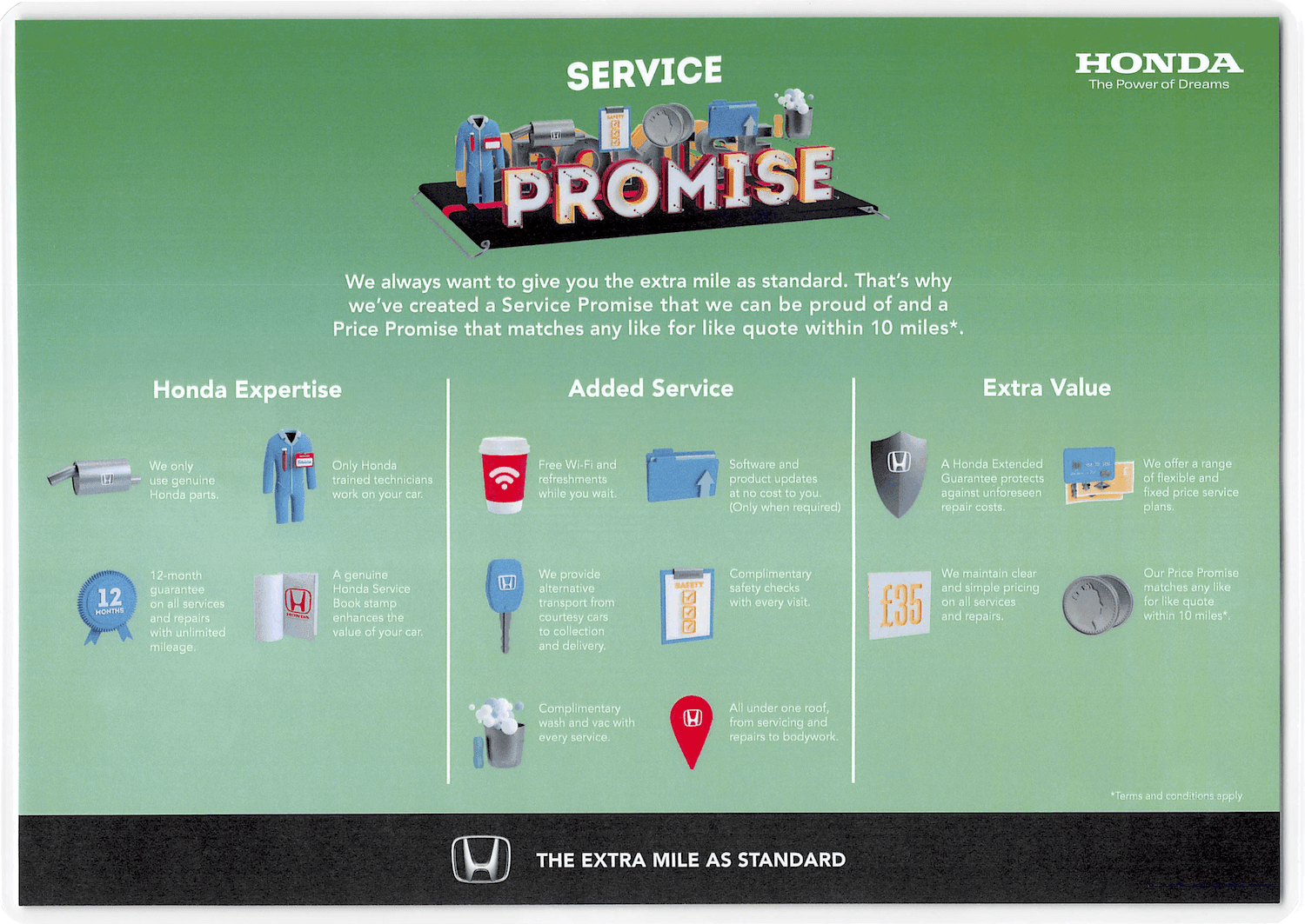 honda-national-recommended-pricing-service.png
