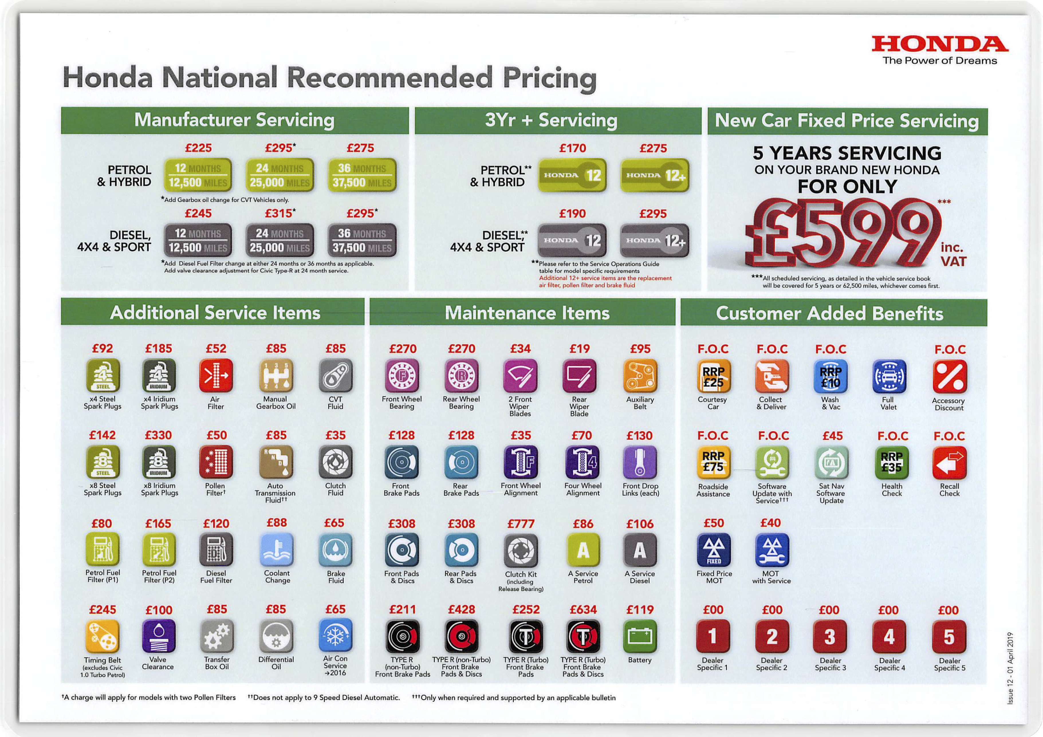 honda-national-recommended-pricing.png