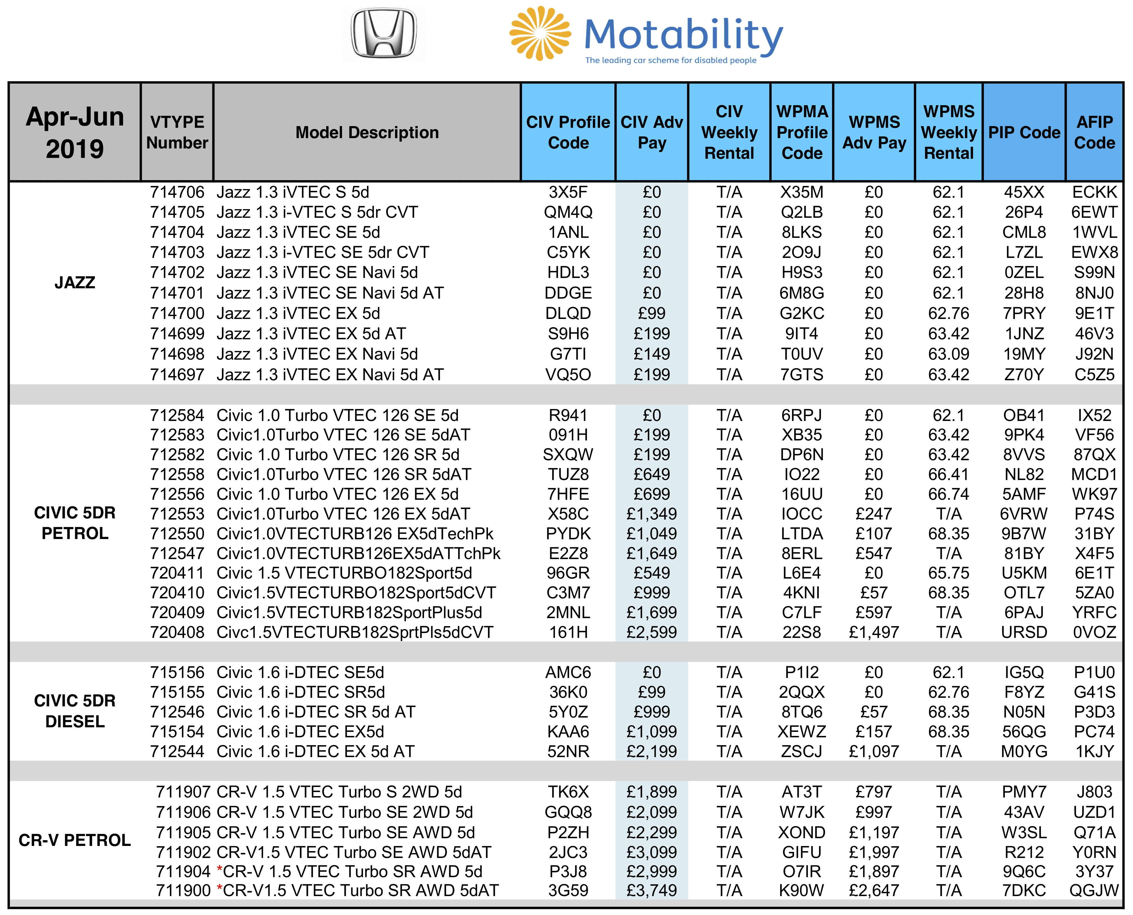 motability-price-list.png