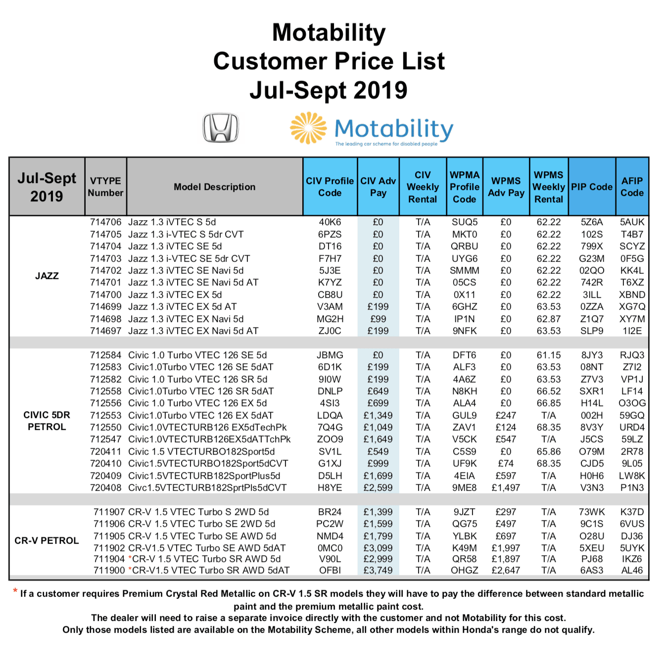motability-price-list-july-19.png