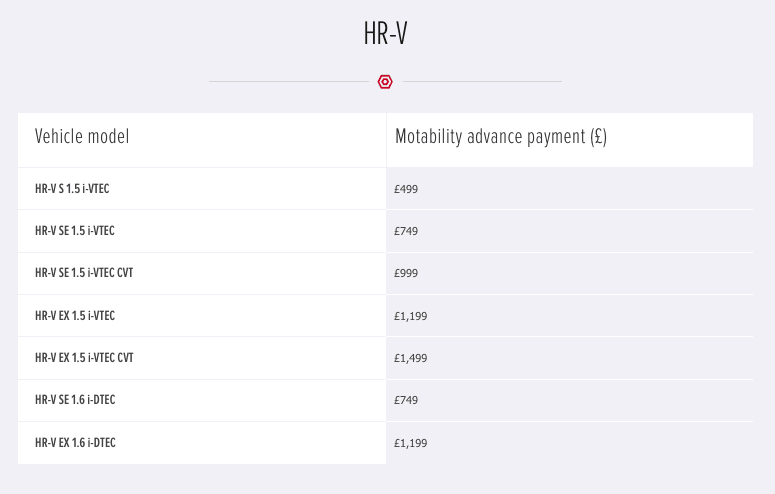 honda-hrv-motab-offers.png