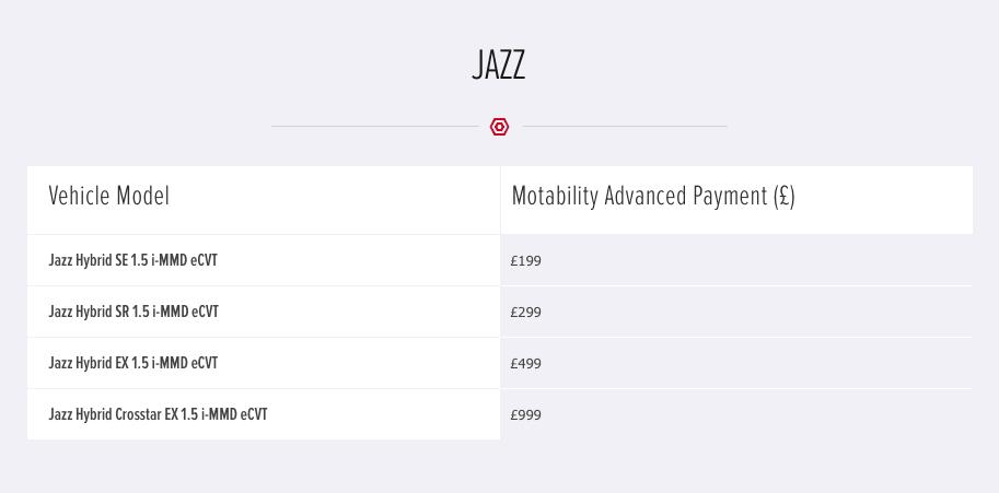 honda-jazz-motab-offers.png